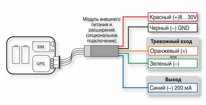 Схема подключения модуля внешнего питания для АвтоФон.Маяк SE+